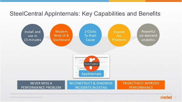 © 2014 Riverbed Technology. All rights reserved. 15 SteelCentral AppInternals: Key Capabilities and Benefits Powerful   ...