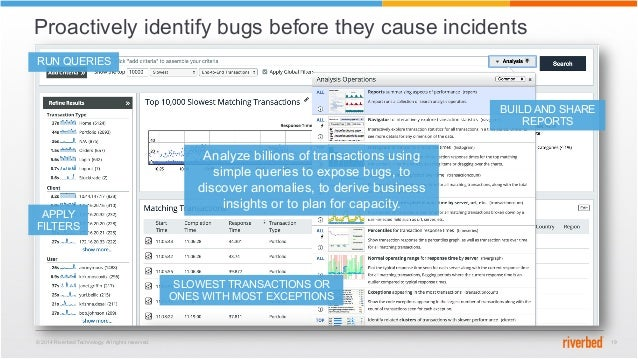 © 2014 Riverbed Technology. All rights reserved. 19 Proactively identify bugs before they cause incidents SLOWEST TRANSACT...
