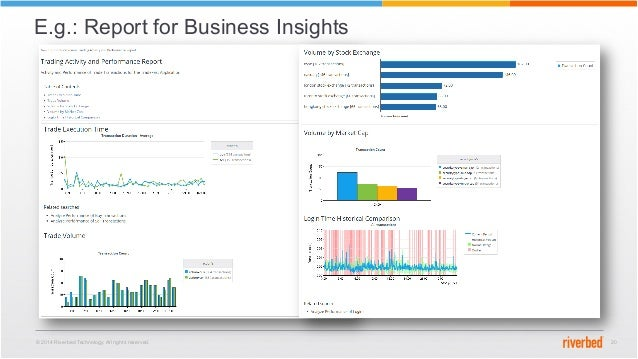 © 2014 Riverbed Technology. All rights reserved. 20 E.g.: Report for Business Insights