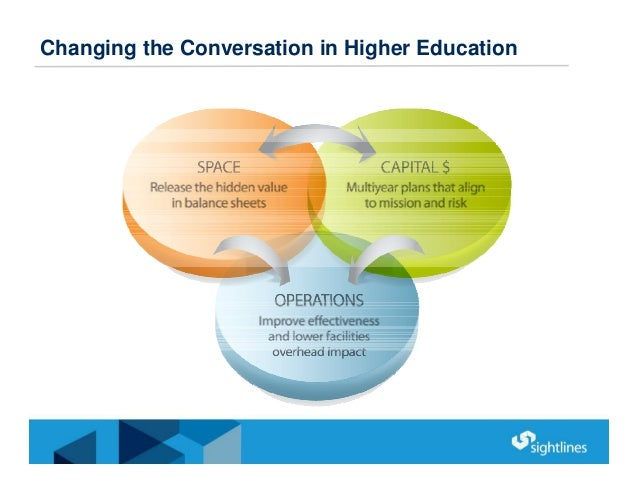 Changing the Conversation in Higher Education