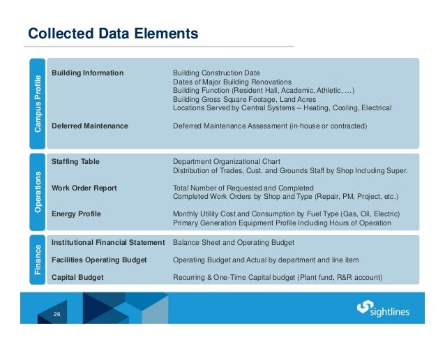 26 Collected Data Elements Building Information Building Construction Date Dates of Major Building Renovations Building Fu...