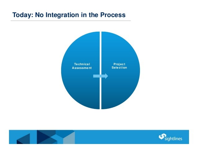 Technical Assessment Project Selection Today: No Integration in the Process