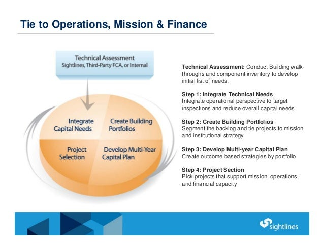 Tie to Operations, Mission & Finance Technical Assessment: Conduct Building walk- throughs and component inventory to deve...