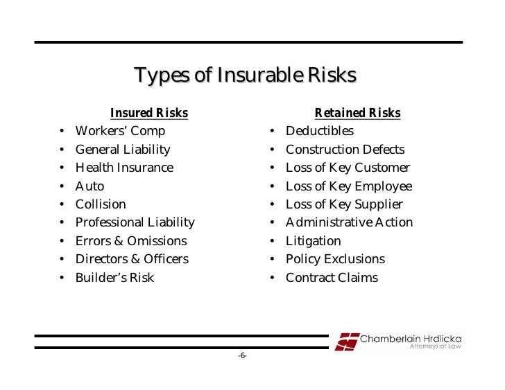 Take no prisoners captive insurance co presentation for Insurance construction types