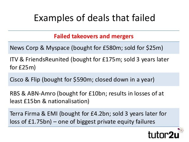 Mergers & acquisitions: meaning, importance, examples, case studies.