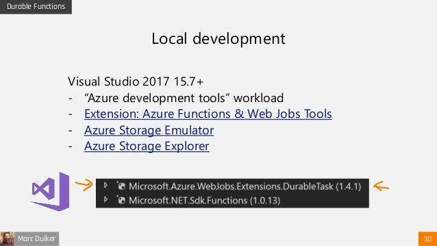 Take your azure functions to the next level with durable functions @ …