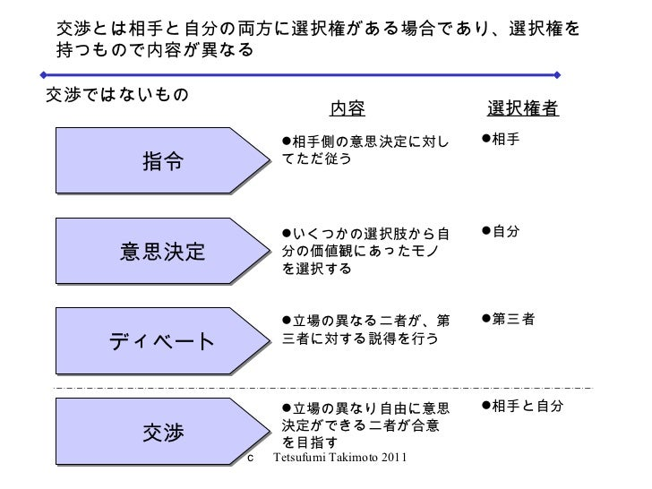 Takimoto1103 Slide 3