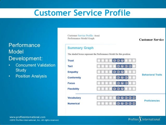 Taking the Guesswork Out of Selection and Performance