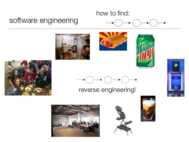 software engineering how to find: reverse engineering!