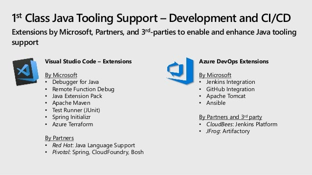 Taking Spring Apps for a Spin on Microsoft Azure Cloud