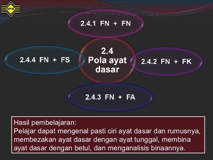 Taklimat Sukatan Pelajaran Bahasa Melayu STPM Baharu