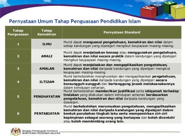 Dokumen Standard Kurikulum Pentaksiran