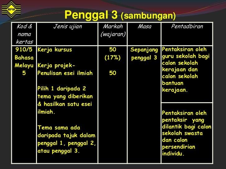 Taklimat Mata Pelajaran Bahasa Melayu STPM : Minggu
