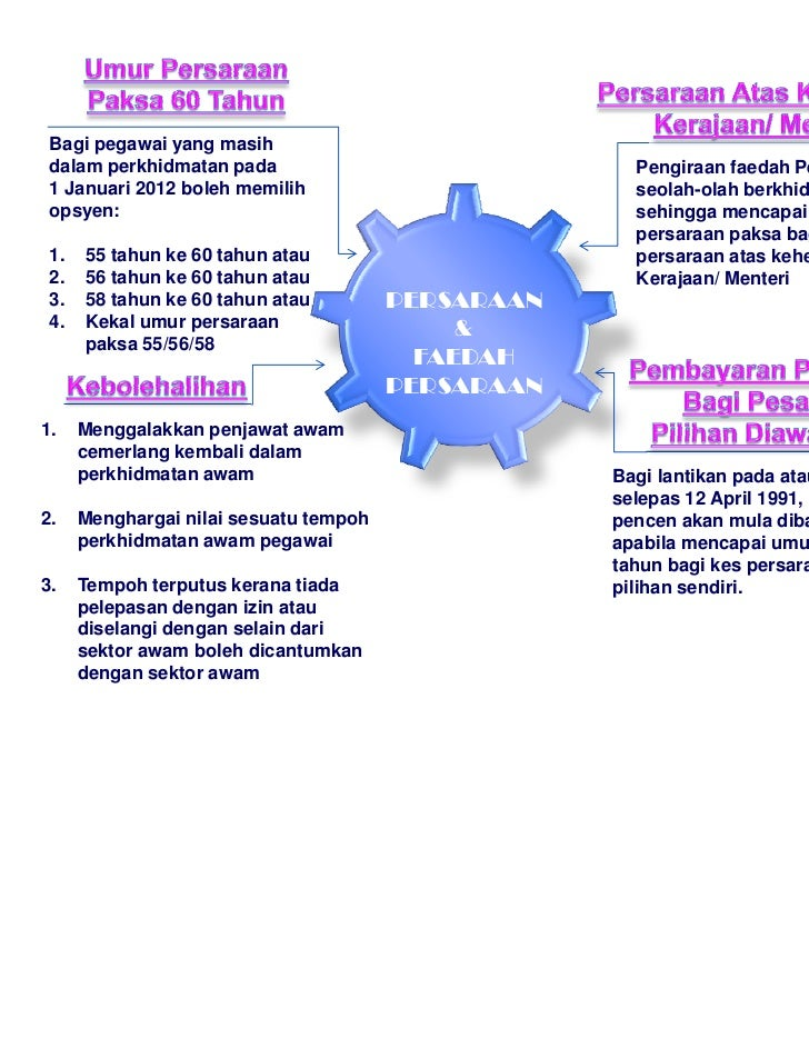 Bagi pegawai yang masih dalam perkhidmatan pada                              Pengiraan faedah Persaraan 1 Januari 2012 bol...