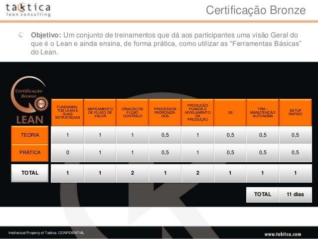 Certificação Bronze             Objetivo: Um conjunto de treinamentos que dá aos participantes uma visão Geral do         ...