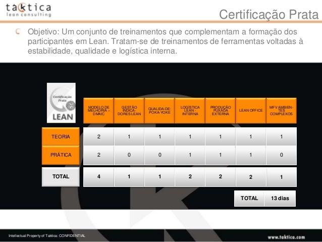 Certificação Prata           Objetivo: Um conjunto de treinamentos que complementam a formação dos           participantes...