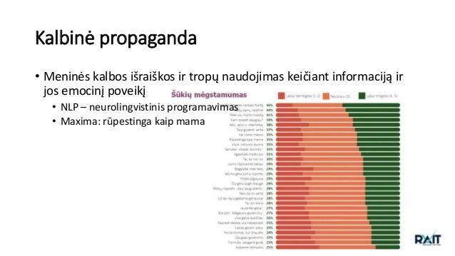 Kalbinė propaganda • Meninės kalbos išraiškos ir tropų naudojimas keičiant informaciją ir jos emocinį poveikį • NLP – neur...