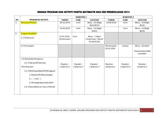 SENARAI PROGRAM DAN AKTIVITI PANITIA MATEMATIK BAGI SESI PERSEKOLAHAN 2014  BIL 1.  PROGRAM/ AKTIVITI MesyuaratPanitia  TA...