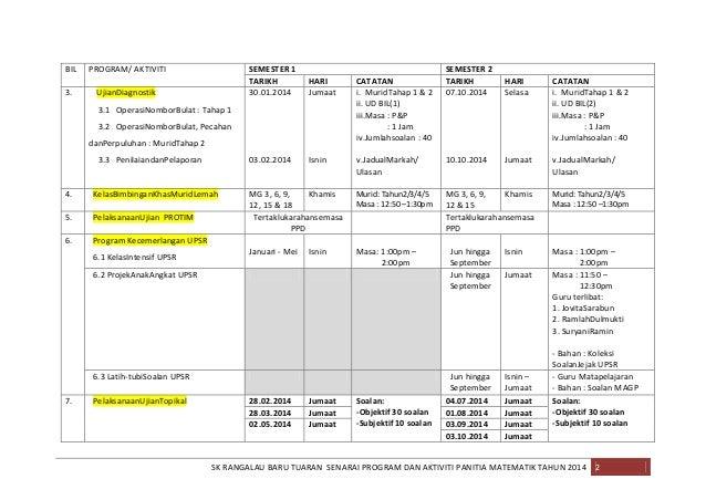 BIL 3.  PROGRAM/ AKTIVITI  SEMESTER 1 TARIKH 30.01.2014  CATATAN i. MuridTahap 1 & 2 ii. UD BIL(1) iii.Masa : P&P : 1 Jam ...