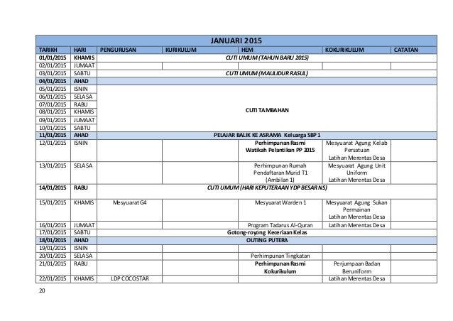 20 JANUARI 2015 TARIKH HARI PENGURUSAN KURIKULUM HEM KOKURIKULUM CATATAN 01/01/2015 KHAMIS CUTI UMUM (TAHUN BARU 2015) 02/...