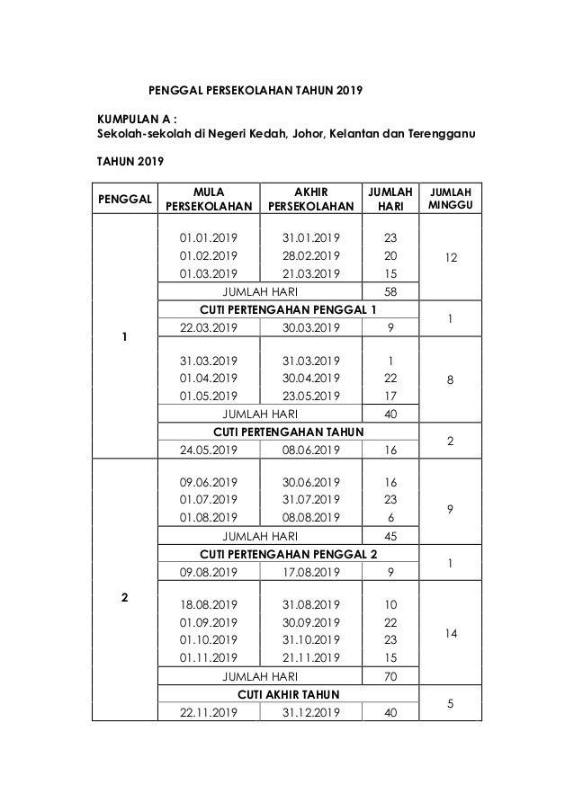PENGGAL PERSEKOLAHAN TAHUN 2019 KUMPULAN A : Sekolah-sekolah di Negeri Kedah, Johor, Kelantan dan Terengganu TAHUN 2019 PE...