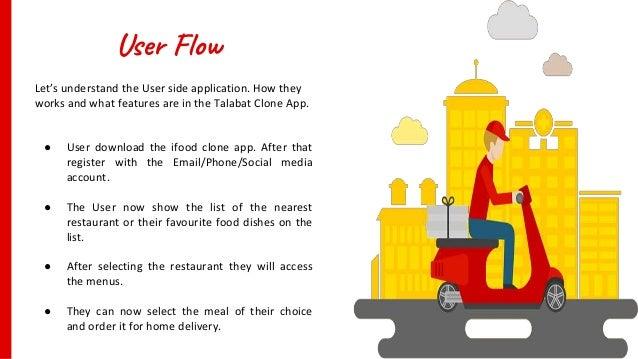 Talabat Clone: Food Ordering App Source Code