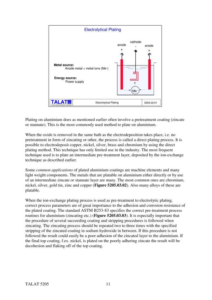 TALAT Lecture 5205: Plating on Aluminium