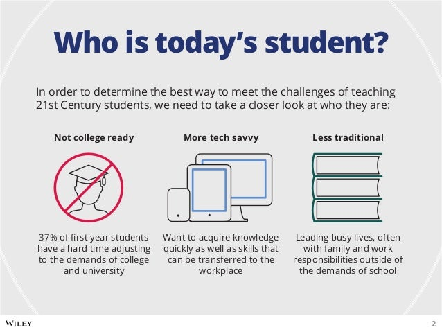Are Traditional Teaching Methods Right for Today's Students Slide 2