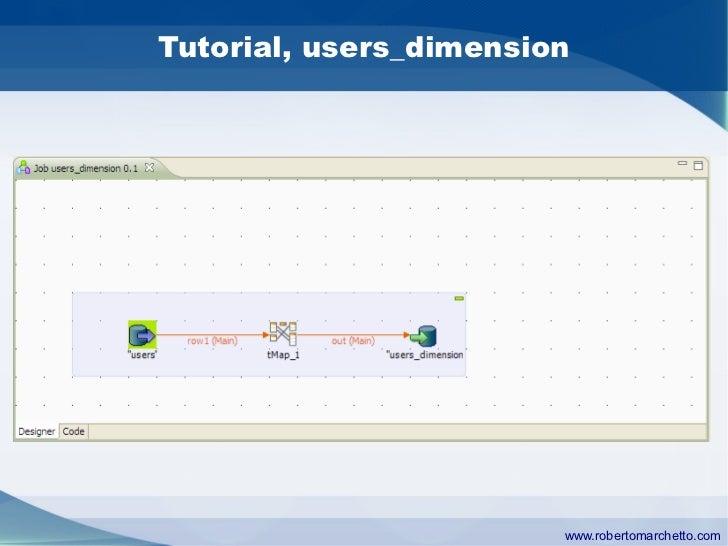 Talend Open Studio Data Integration