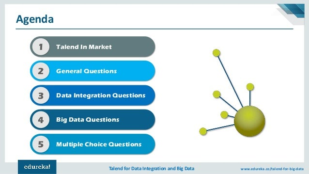 The Best Talend Interview Questions Answers Updated 2018