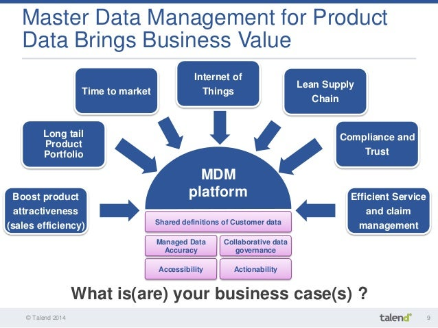 Mdm For Product Data With Talend