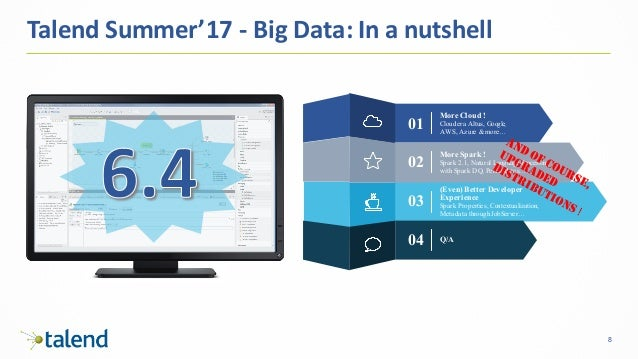 Talend Summer '17 Release: New Features and Tech Overview