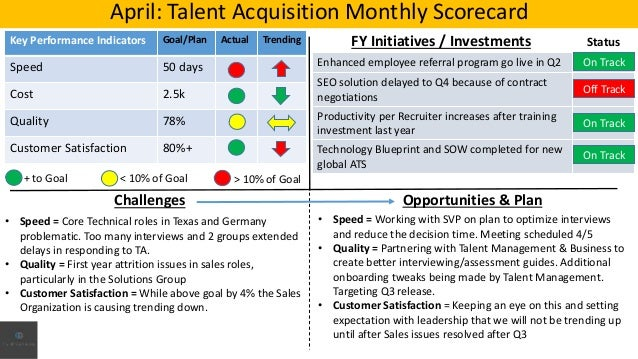 April: Talent Acquisition Monthly Scorecard Status Enhanced employee referral program go live in Q2 SEO solution delayed t...