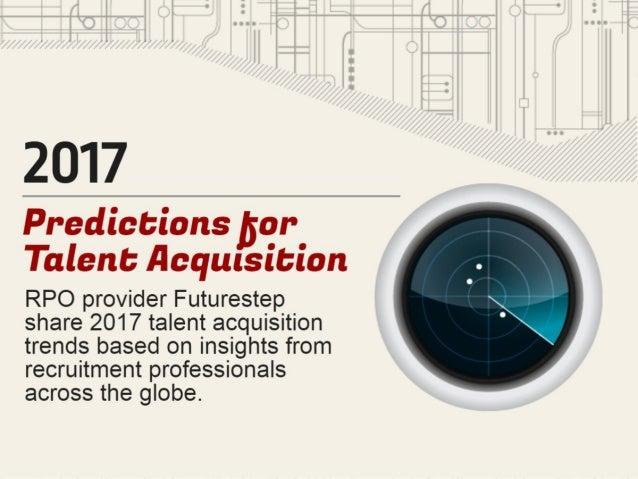 Talent acquisition predictions_2017