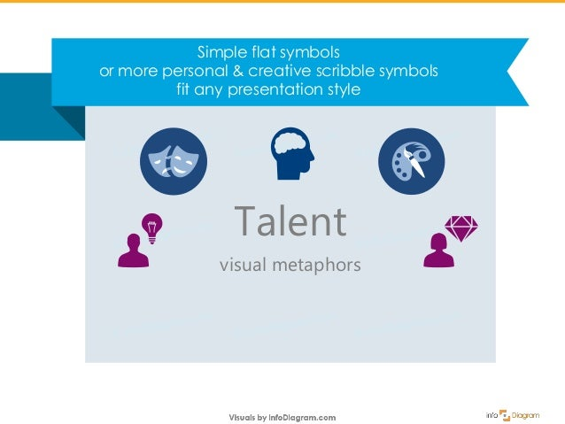 Talent visual metaphors Simple flat symbols or more personal & creative scribble symbols fit any presentation style