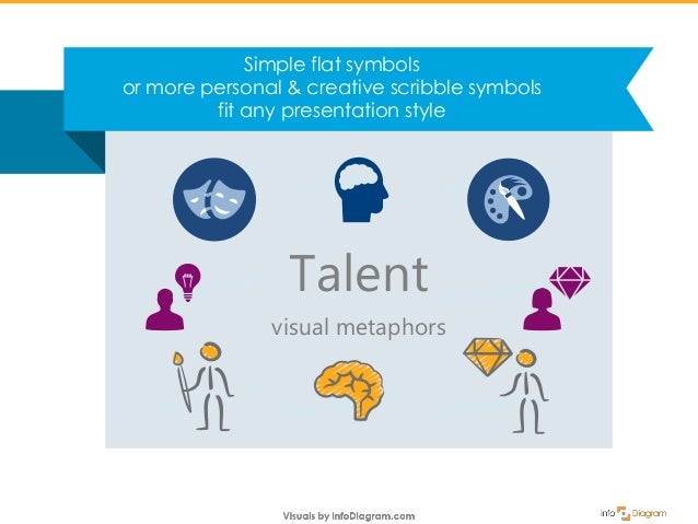 Talent visual metaphors Simple flat symbols or more personal & creative scribble symbols fit any presentation style See mo...