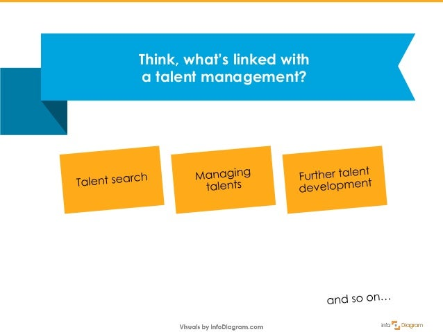 Think, what's linked with a talent management?