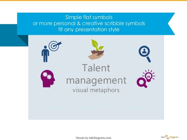 Talent management visual metaphors Simple flat symbols or more personal & creative scribble symbols fit any presentation s...
