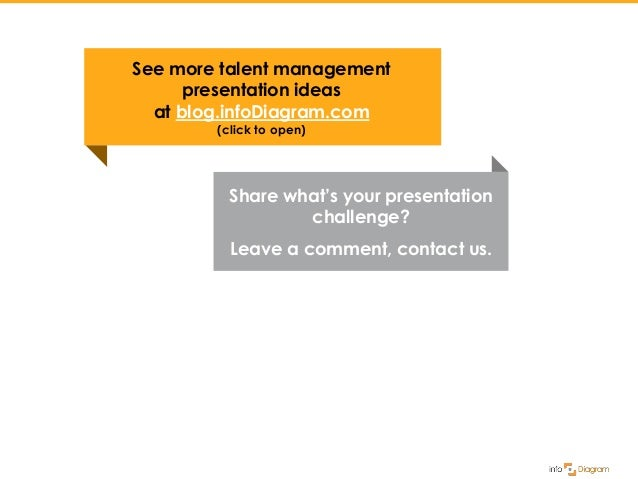 Share what's your presentation challenge? Leave a comment, contact us. Presentation visuals from infoDiagram.com Give us a...