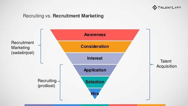 Awareness Consideration Interest Application Selection Hire Recruitment Marketing (sadašnjost) Recruiting (prošlost) Talen...