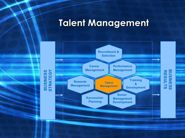 talent management and development audit and Think talent management is  management does give managers a significant role and responsibility in the recruitment process and in the ongoing development of and.