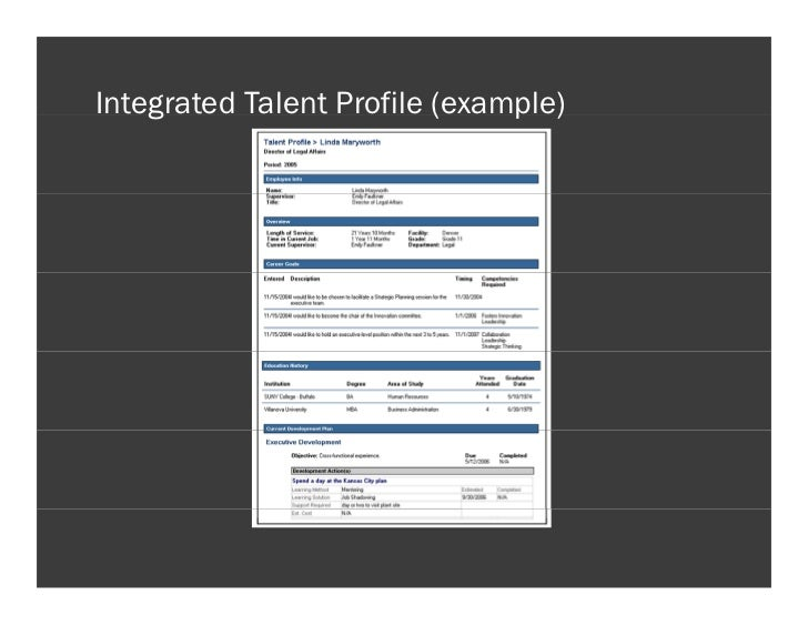 Talent agency business plan profile