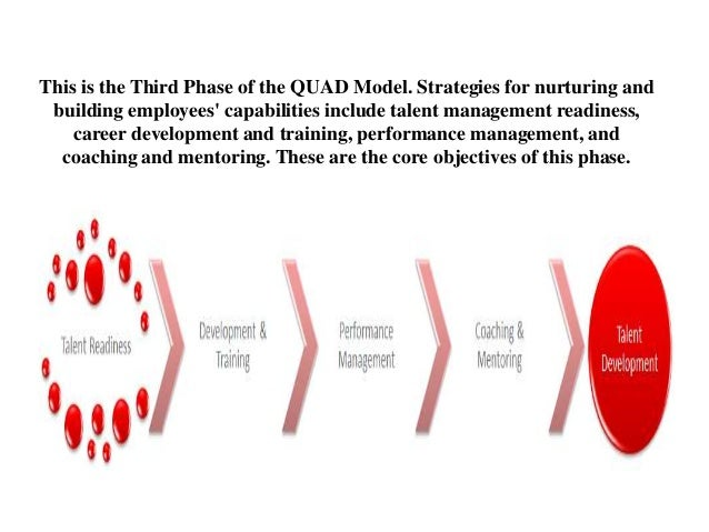 This is the Third Phase of the QUAD Model. Strategies for nurturing and building employees' capabilities include talent ma...