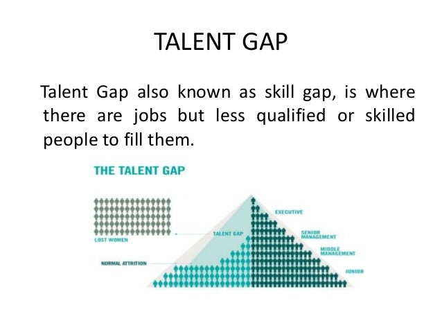 TALENT GAP Talent Gap also known as skill gap, is where there are jobs but less qualified or skilled people to fill them.