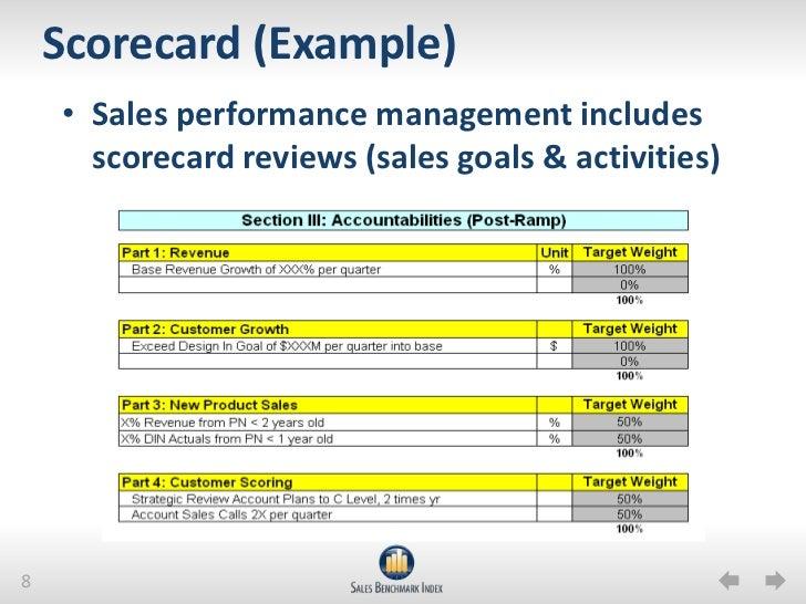 Talent Management - A Case Study