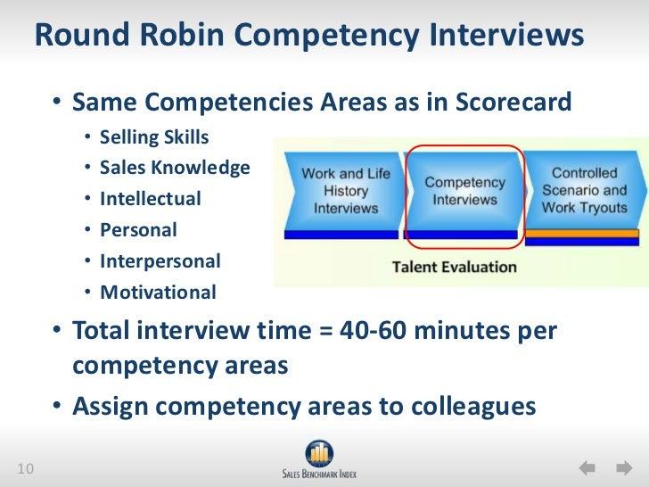 history of talent management pdf