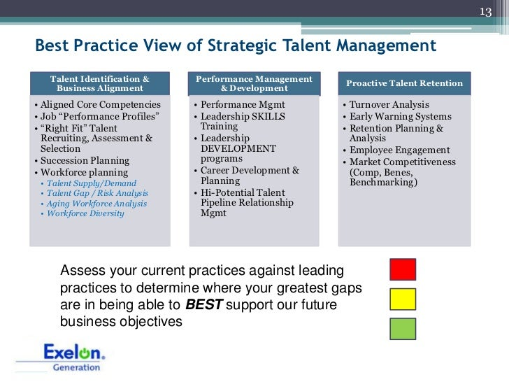 talent management business plan