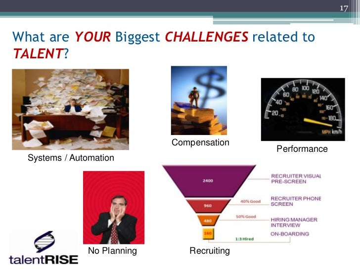 17What are YOUR Biggest CHALLENGES related toTALENT?                             Compensation                             ...