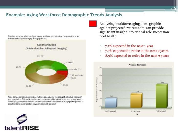 26Example: Aging Workforce Demographic Trends Analysis                                       •   Analyzing workforce aging...