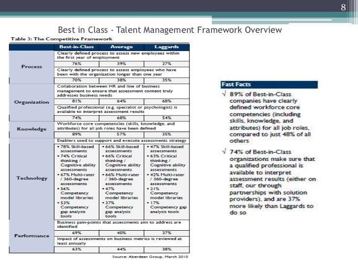 8Best in Class - Talent Management Framework Overview